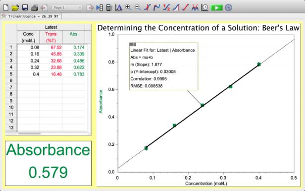 screenshot.lp.col-bta._chemistry._beers-law._chem-i-11.001.800.500